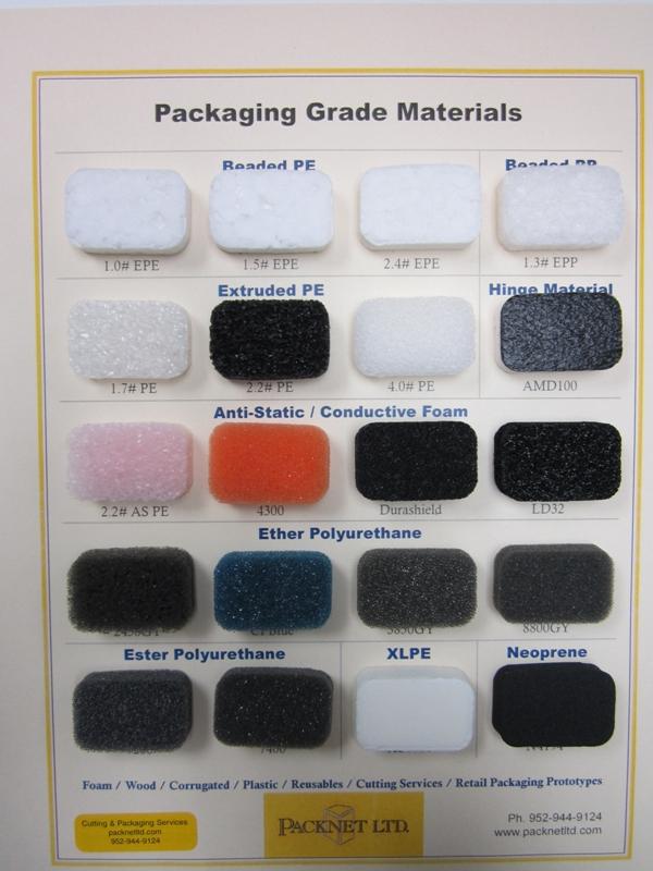 Custom Foam Packaging for Industrial Packaging Solutions