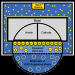VpCI diagram